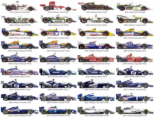 Williams 1974-2015_500